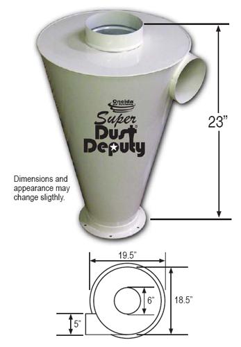 Sorotec - Dust Deputy