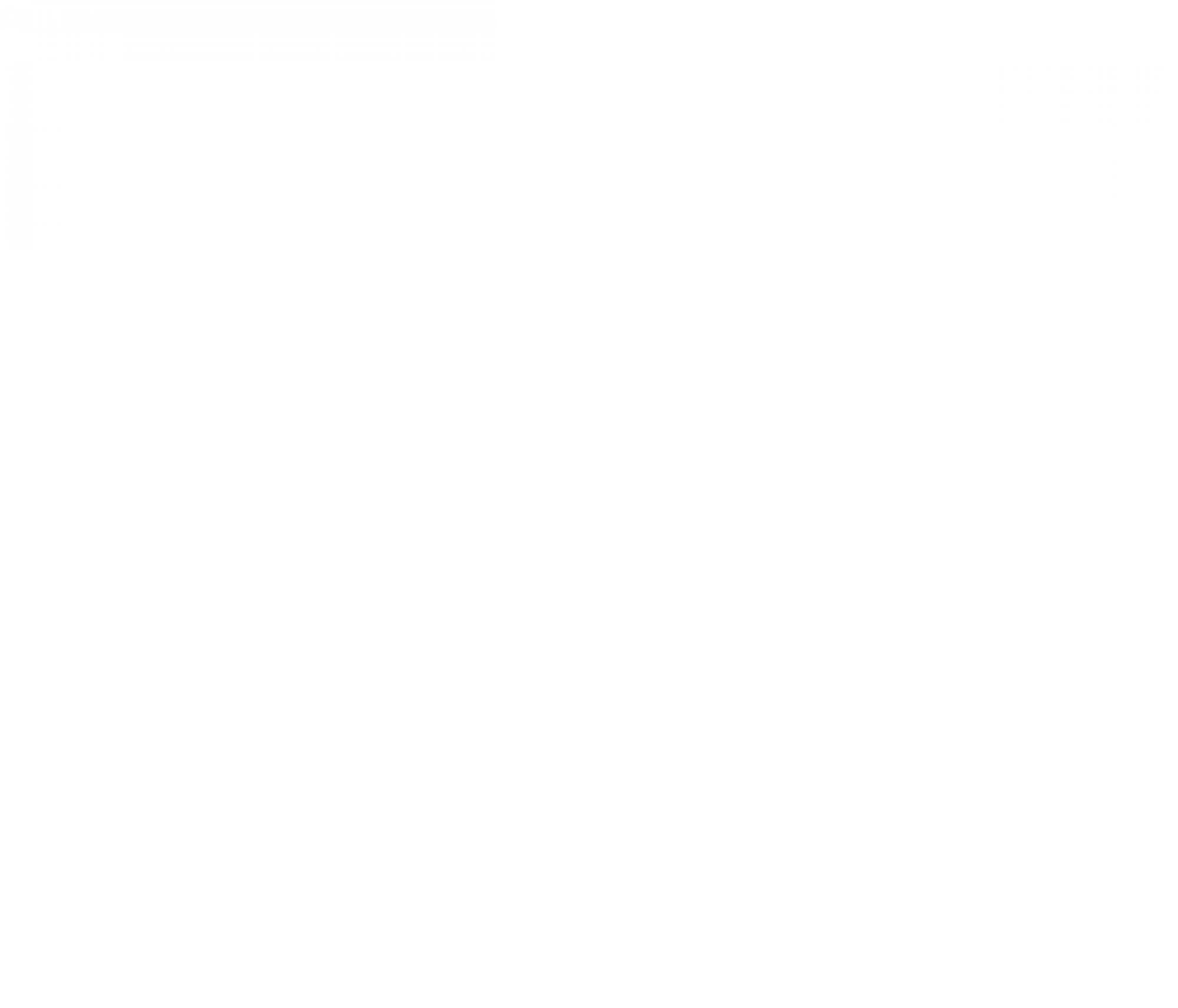 Proxxon Feststehende Lünette für PD 400 24404